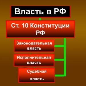 Органы власти Балашова