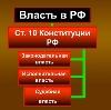Органы власти в Балашове